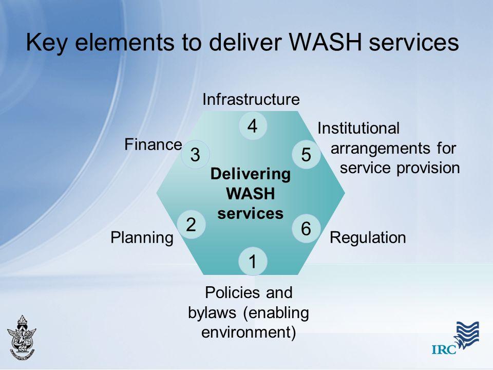 Delivering WASH services