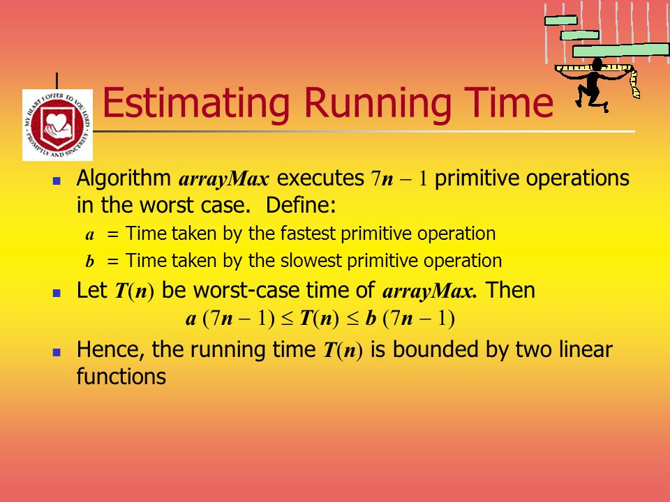 Estimating Running Time