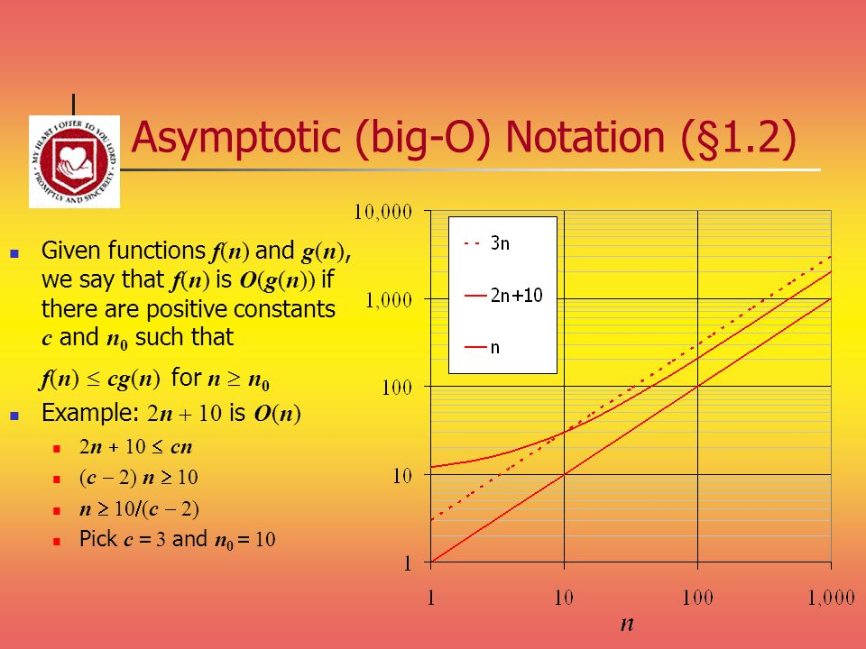 Asymptotic (big-O) Notation (§1.2)