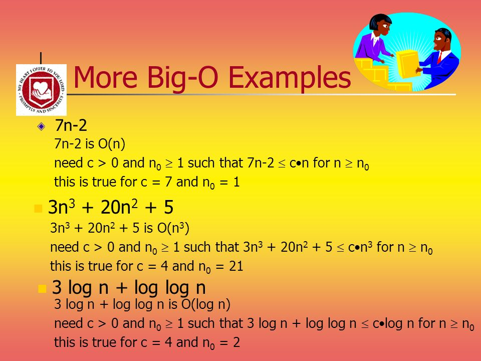 More Big-O Examples 3n3 + 20n log n + log log n 7n-2
