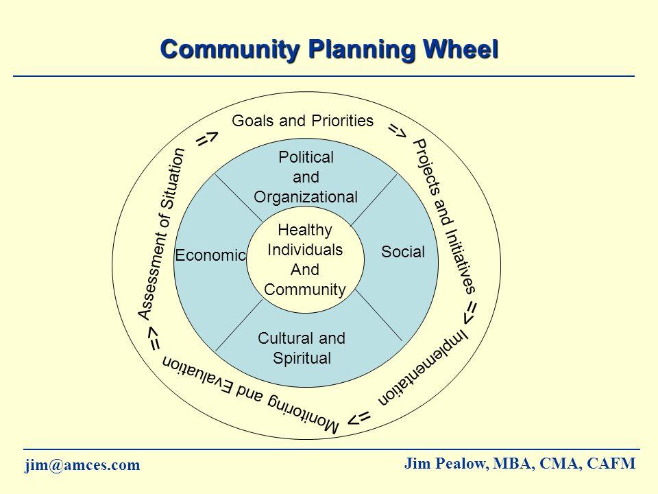 Community Planning Wheel
