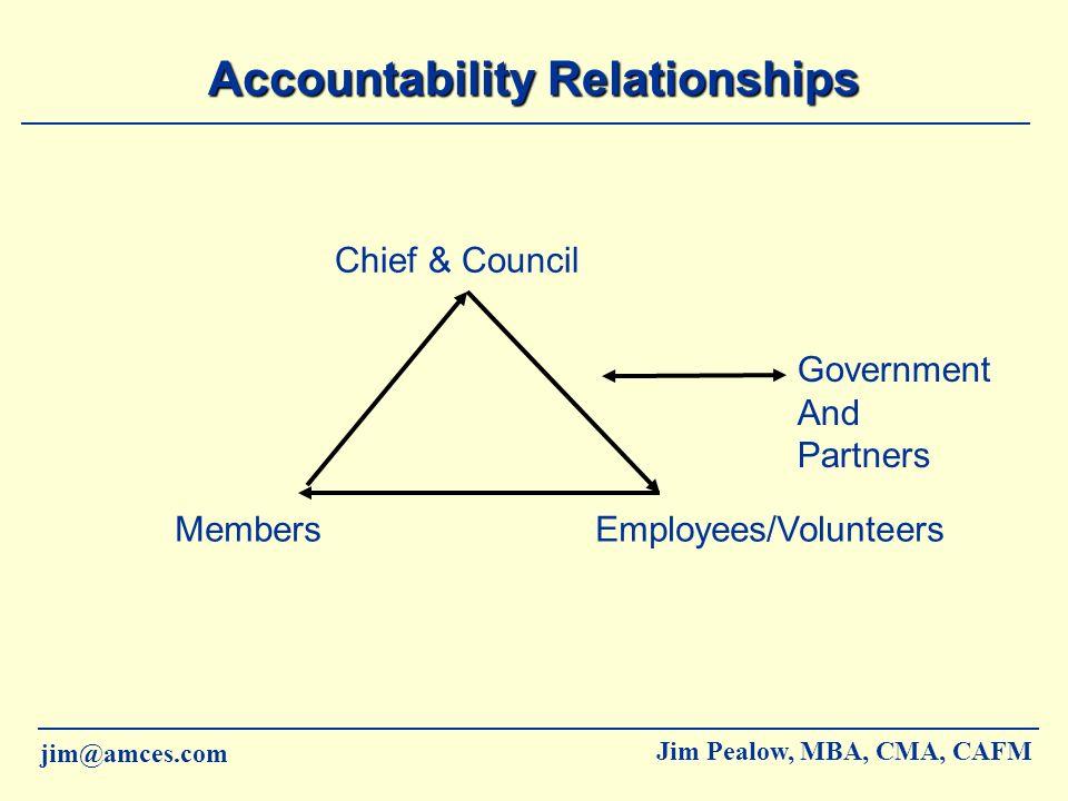 Accountability Relationships