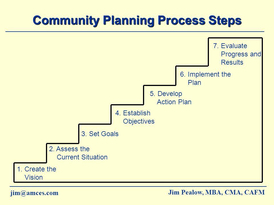 Community Planning Process Steps