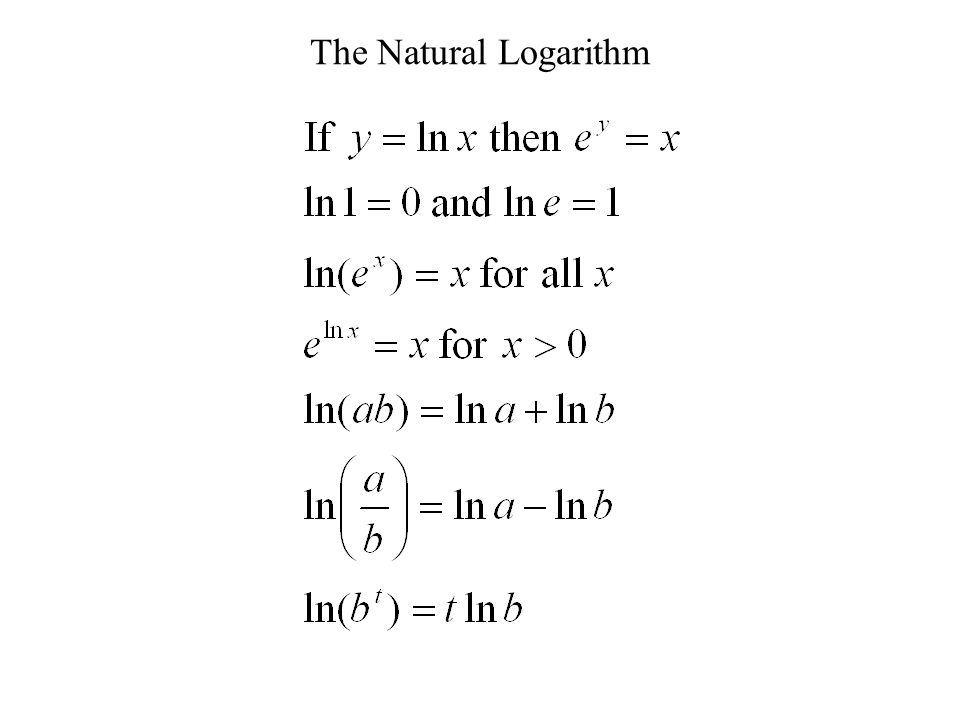 The Natural Logarithm