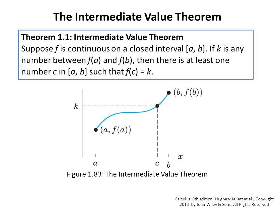 Pictures Of Intermediate Value Theorem Examples Kidskunstinfo