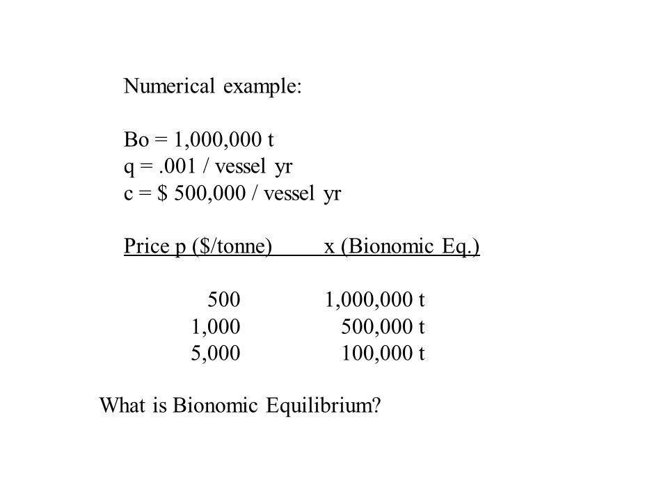 Numerical example: Bo = 1,000,000 t. q = .001 / vessel yr. c = $ 500,000 / vessel yr. Price p ($/tonne) x (Bionomic Eq.)