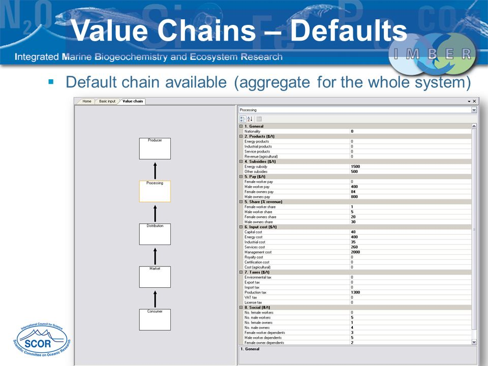 Value Chains – Defaults