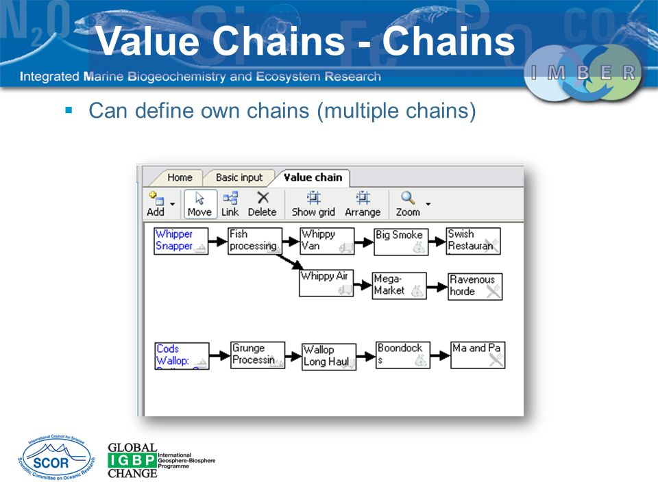 Value Chains - Chains Can define own chains (multiple chains)