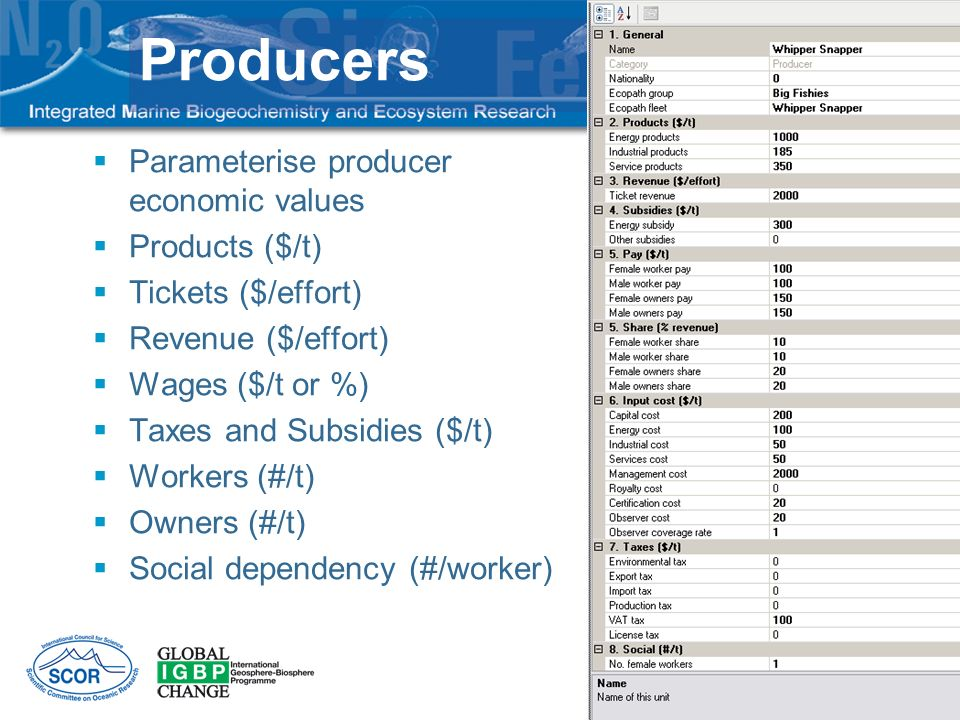 Producers Parameterise producer economic values Products ($/t)