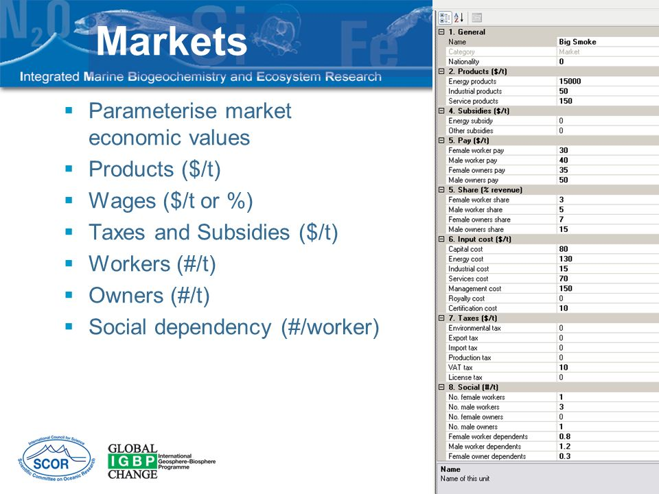 Markets Parameterise market economic values Products ($/t)