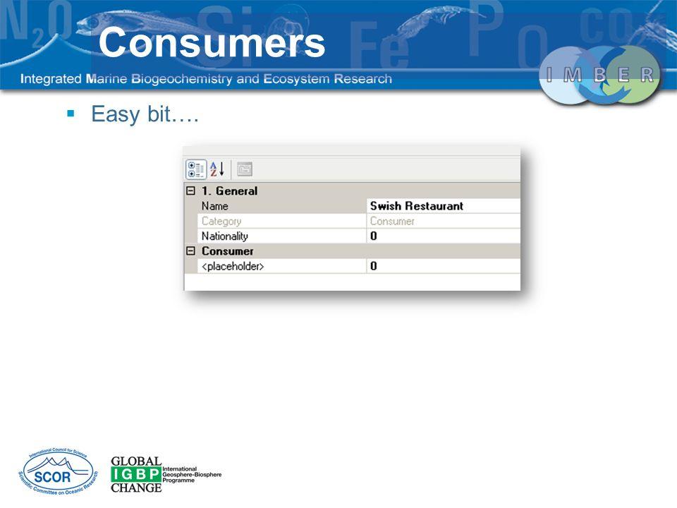 Consumers Easy bit….