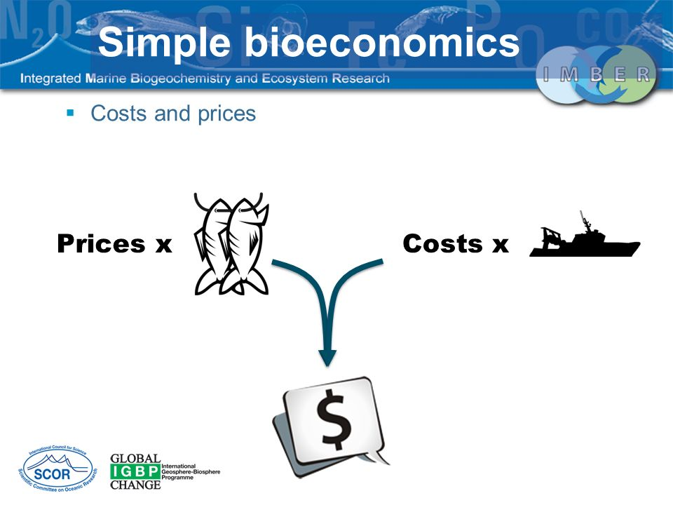 Simple bioeconomics Costs and prices Prices x Costs x