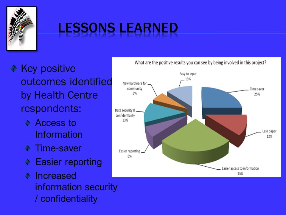 LESSONS LEARNED Key positive outcomes identified by Health Centre respondents: Access to Information.