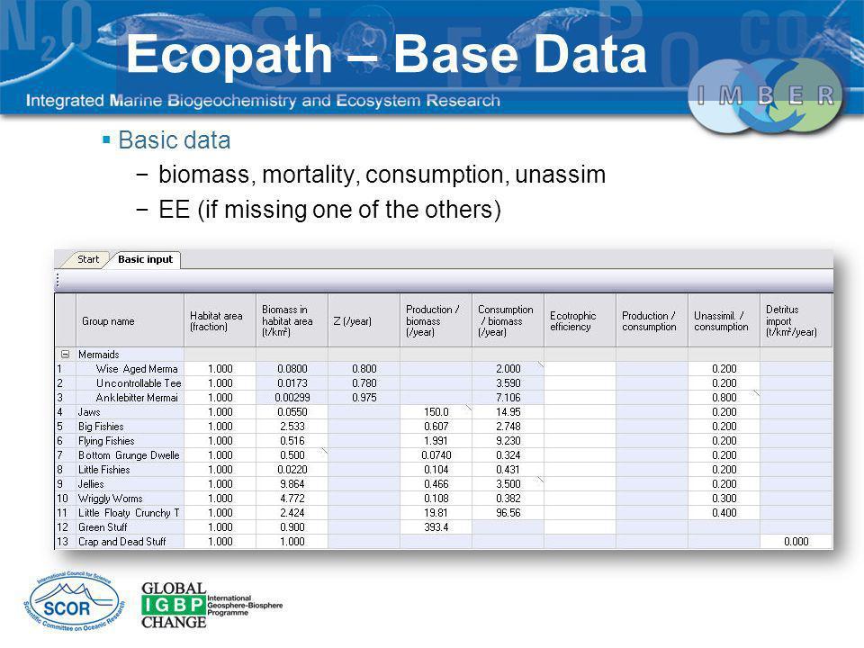 Ecopath – Base Data Basic data