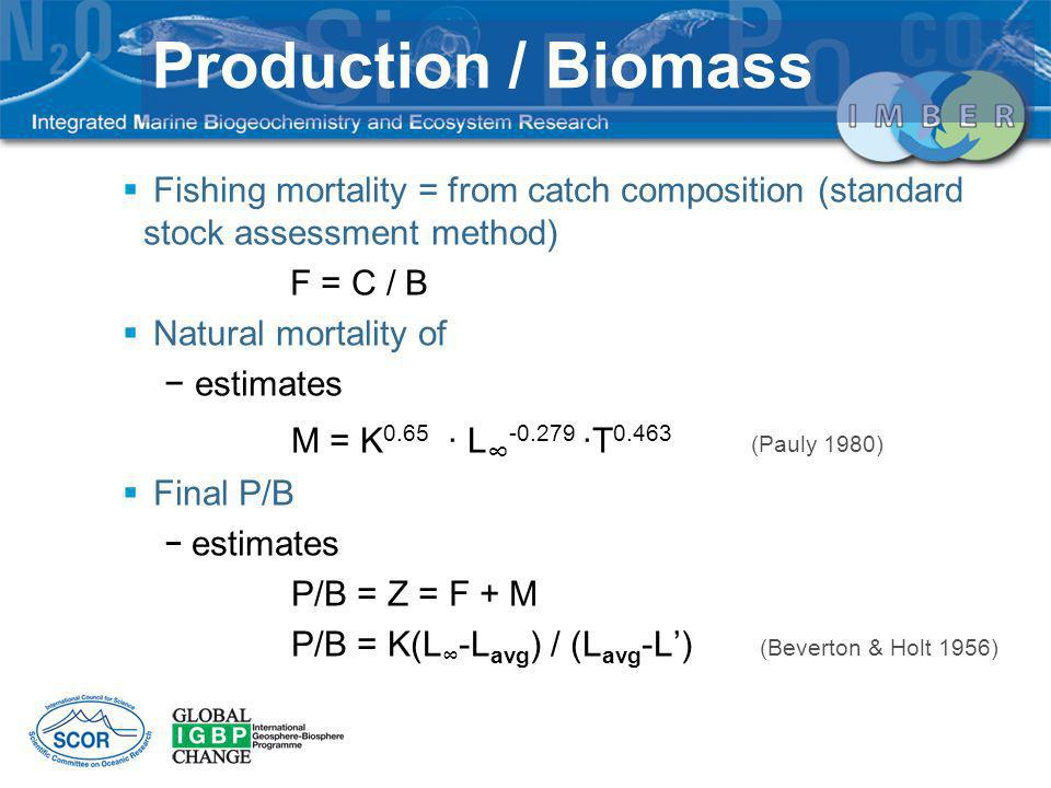 Production / Biomass Fishing mortality = from catch composition (standard stock assessment method) F = C / B.