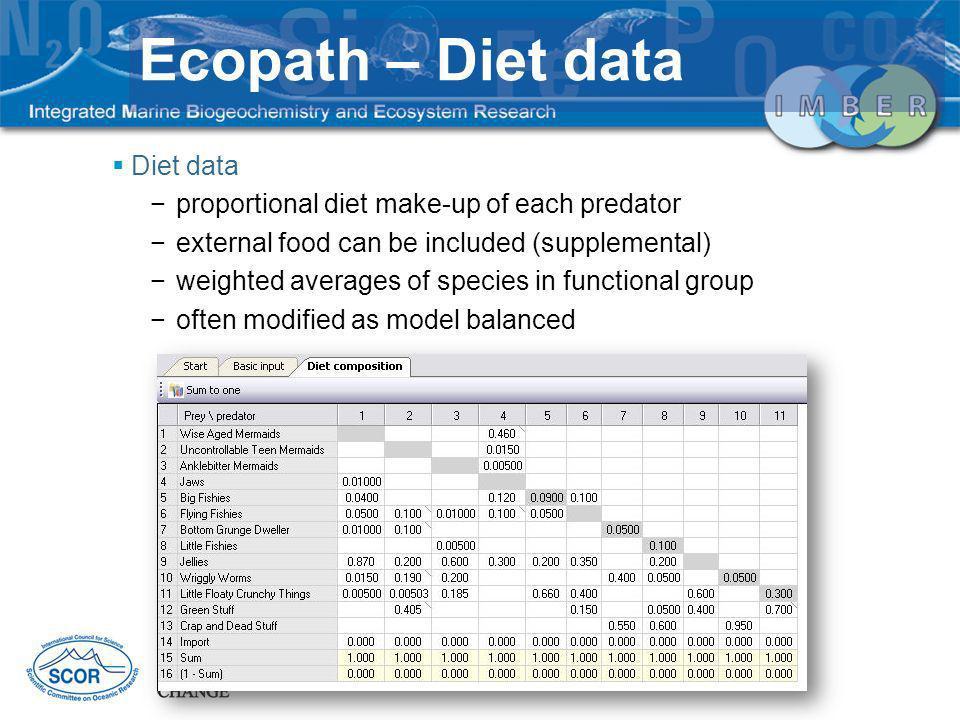 Ecopath – Diet data Diet data