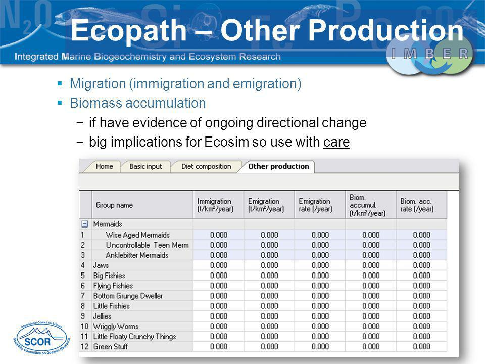Ecopath – Other Production
