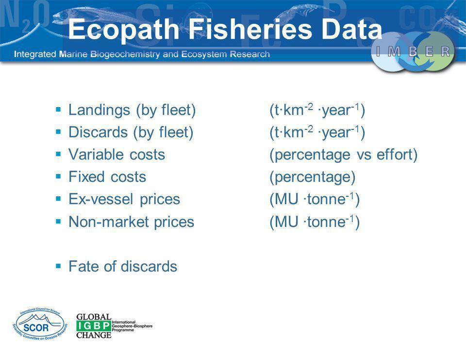 Ecopath Fisheries Data