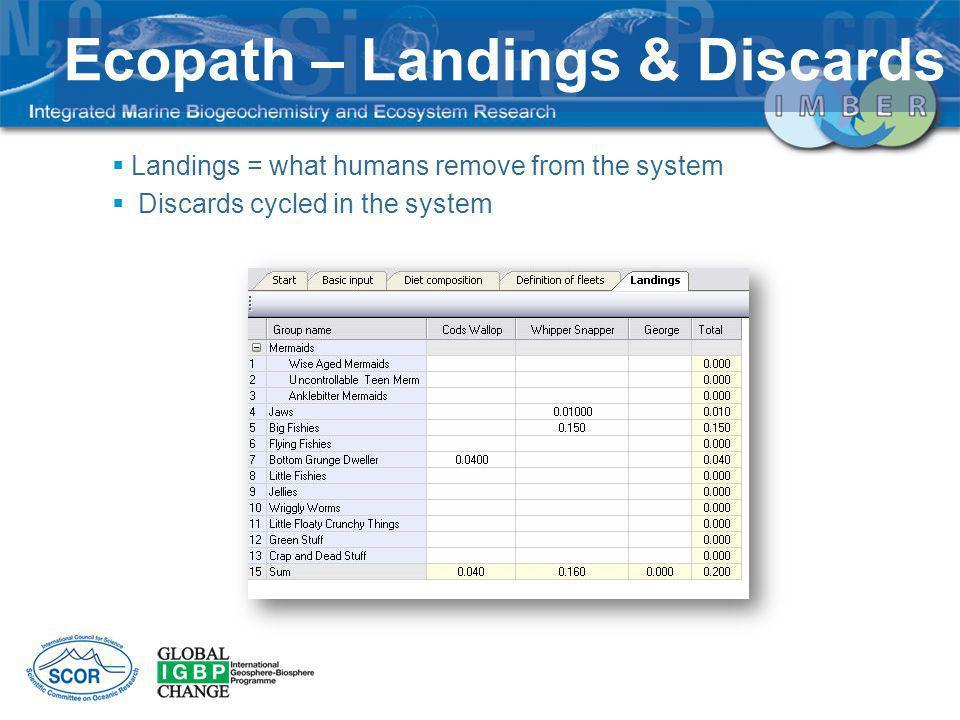 Ecopath – Landings & Discards
