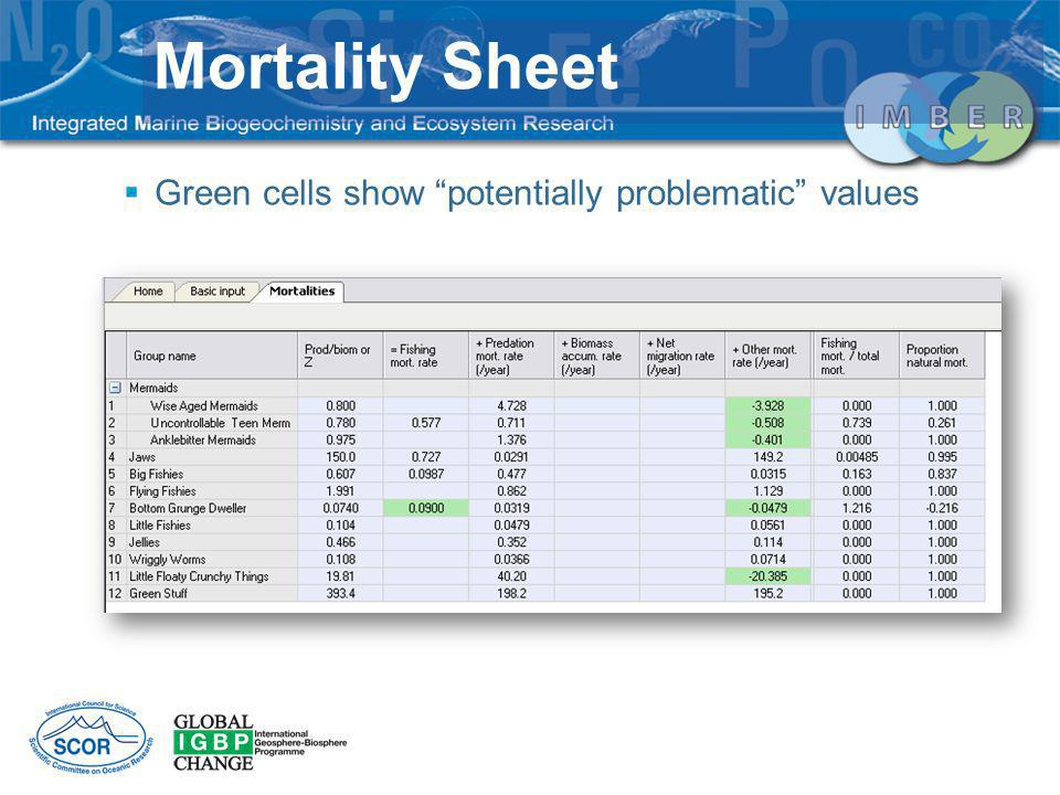 Mortality Sheet Green cells show potentially problematic values