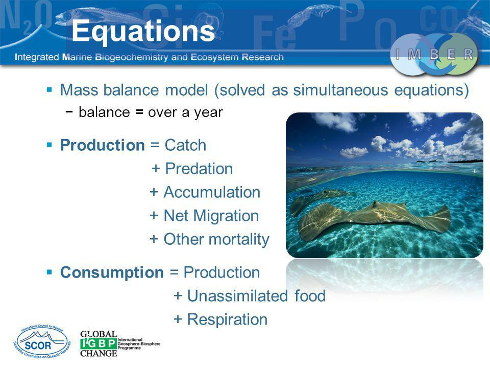 Equations Zi Mass balance model (solved as simultaneous equations)