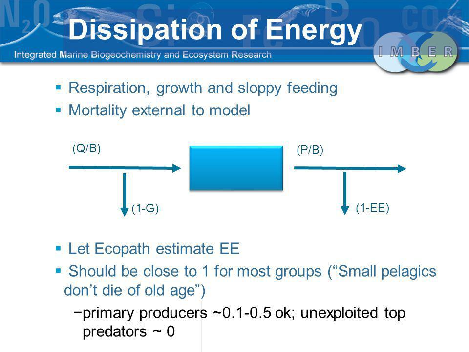 Dissipation of Energy Respiration, growth and sloppy feeding