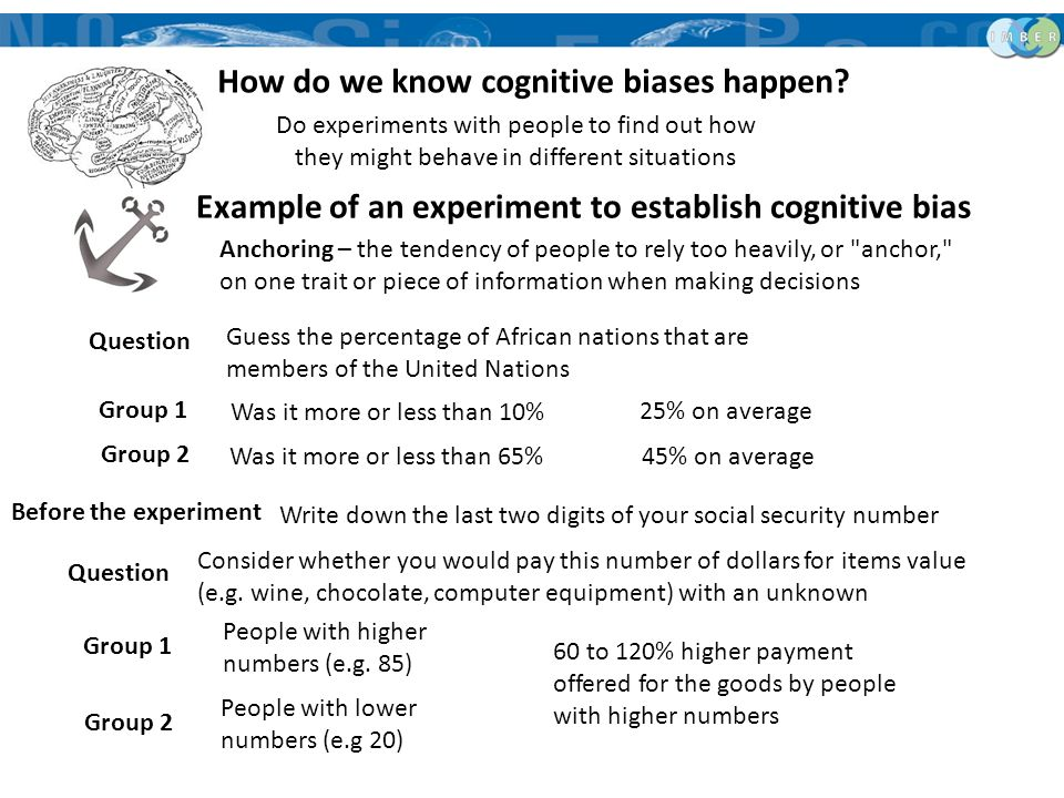 How do we know cognitive biases happen
