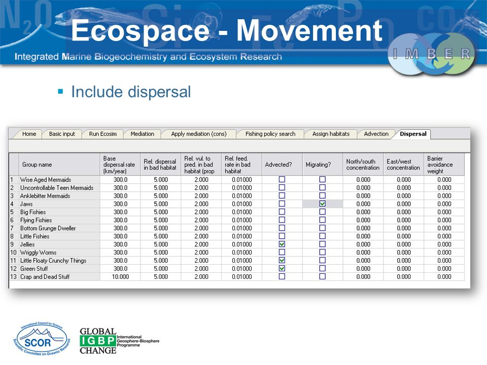 Ecospace - Movement Include dispersal