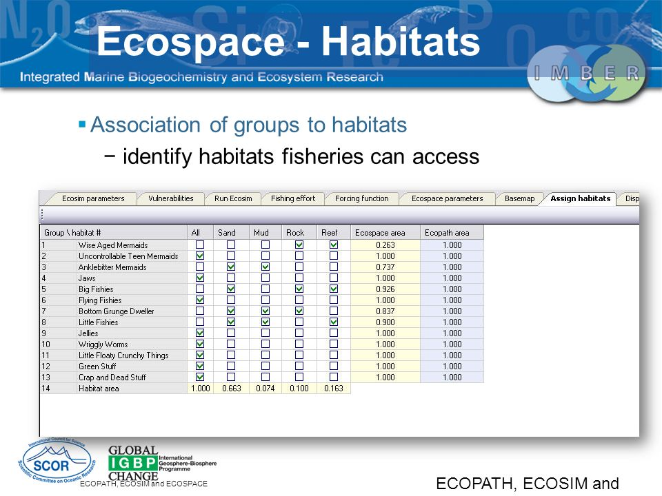 Ecospace - Habitats Association of groups to habitats