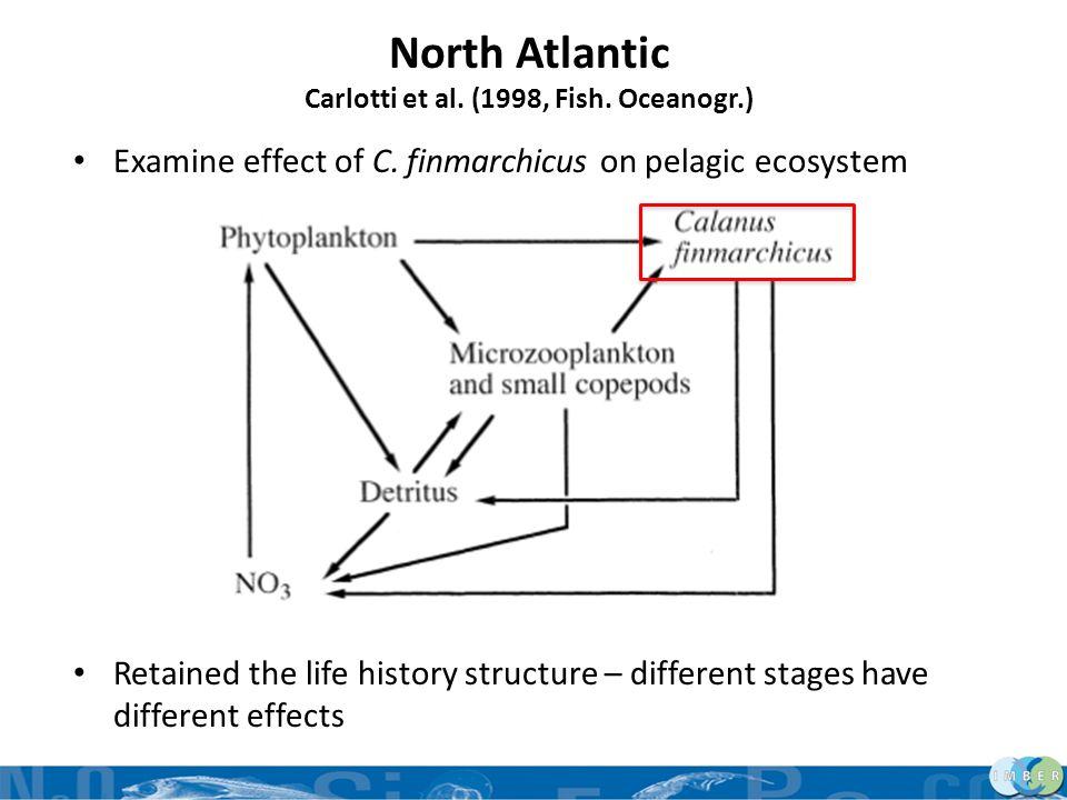 Carlotti et al. (1998, Fish. Oceanogr.)