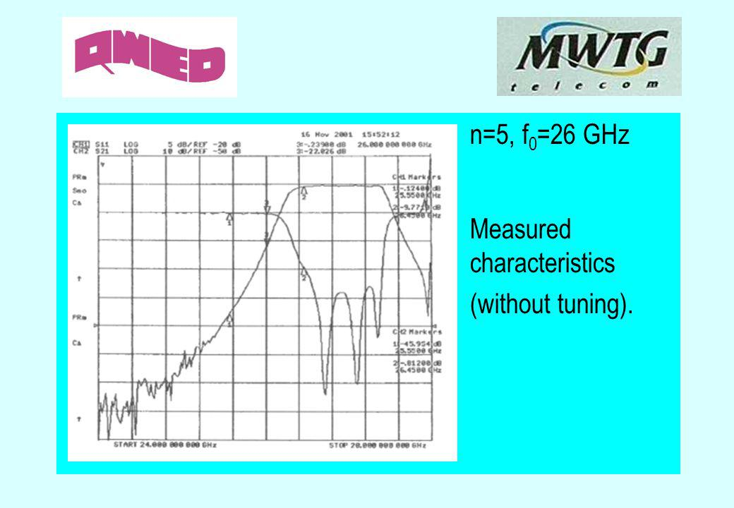 n=5, f0=26 GHz Measured characteristics (without tuning).