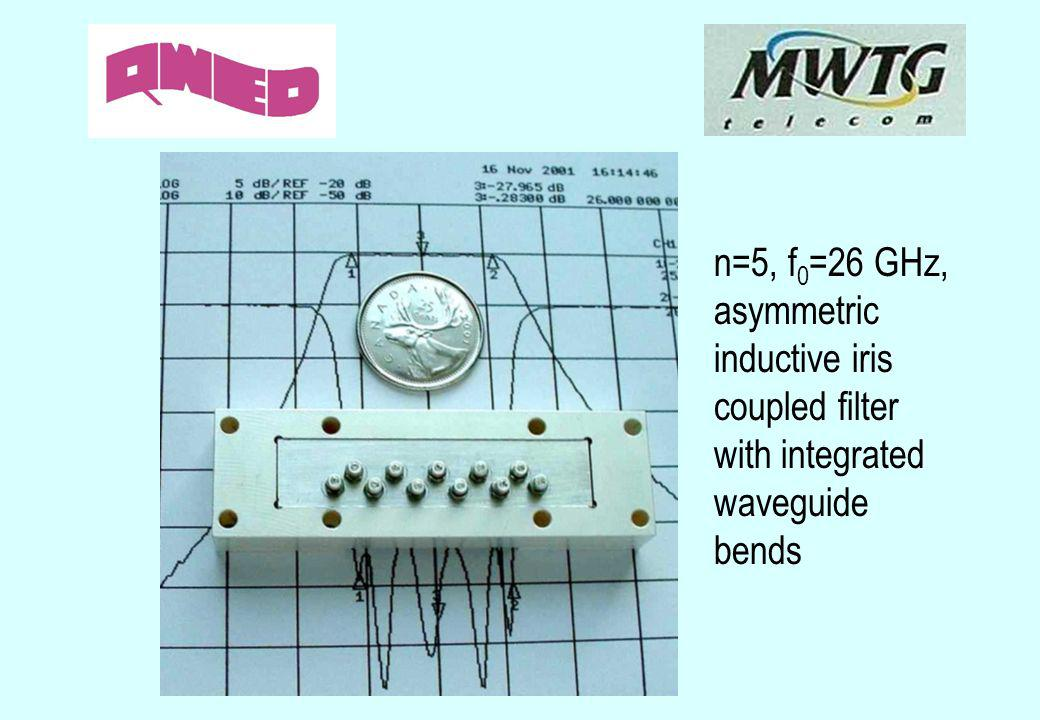 n=5, f0=26 GHz, asymmetric inductive iris coupled filter with integrated waveguide bends