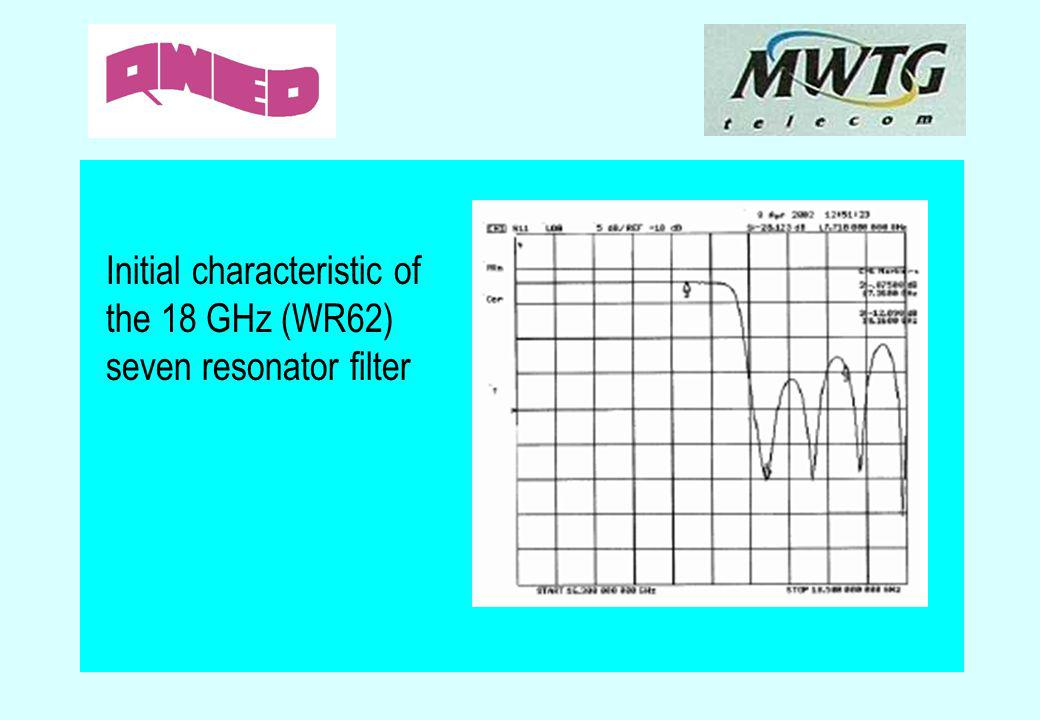 Initial characteristic of the 18 GHz (WR62) seven resonator filter