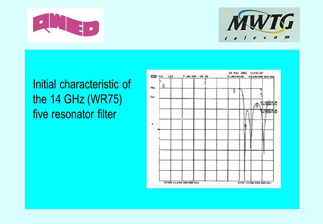 Initial characteristic of the 14 GHz (WR75) five resonator filter