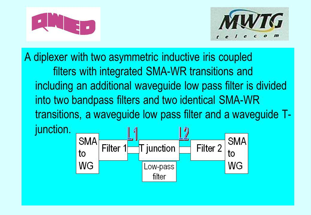 A diplexer with two asymmetric inductive iris coupled