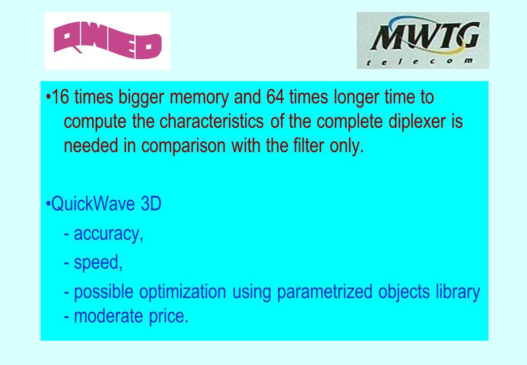 •16 times bigger memory and 64 times longer time to compute the characteristics of the complete diplexer is needed in comparison with the filter only.