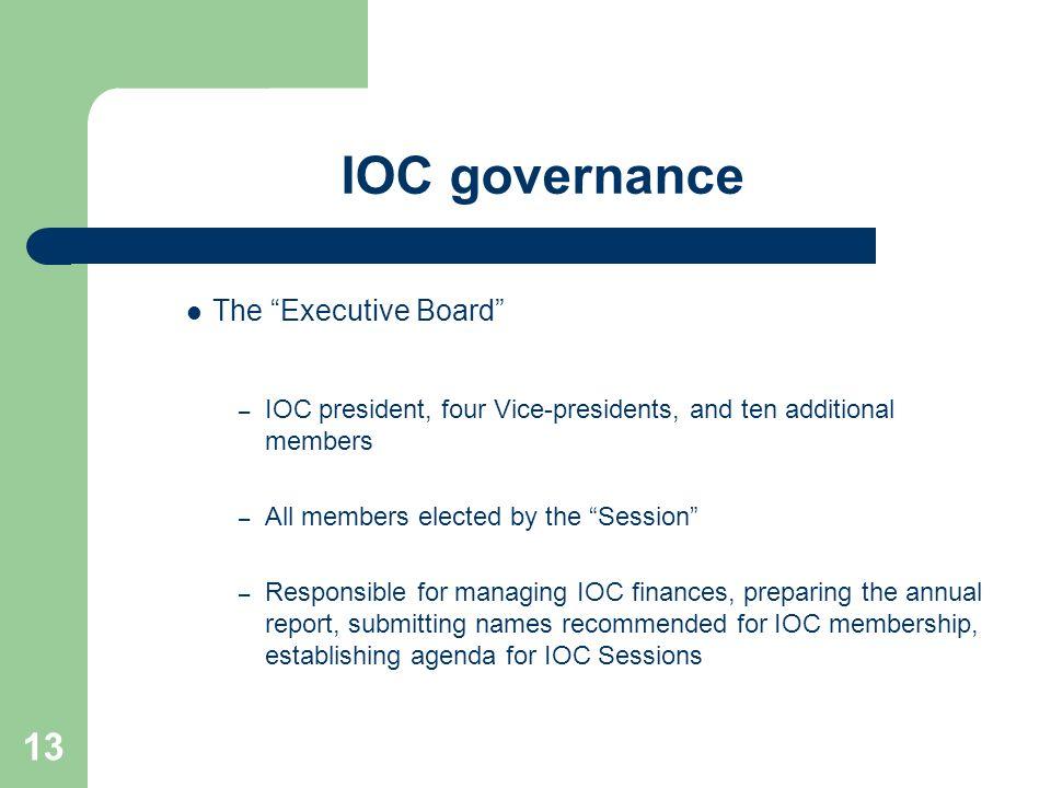 IOC governance The Executive Board