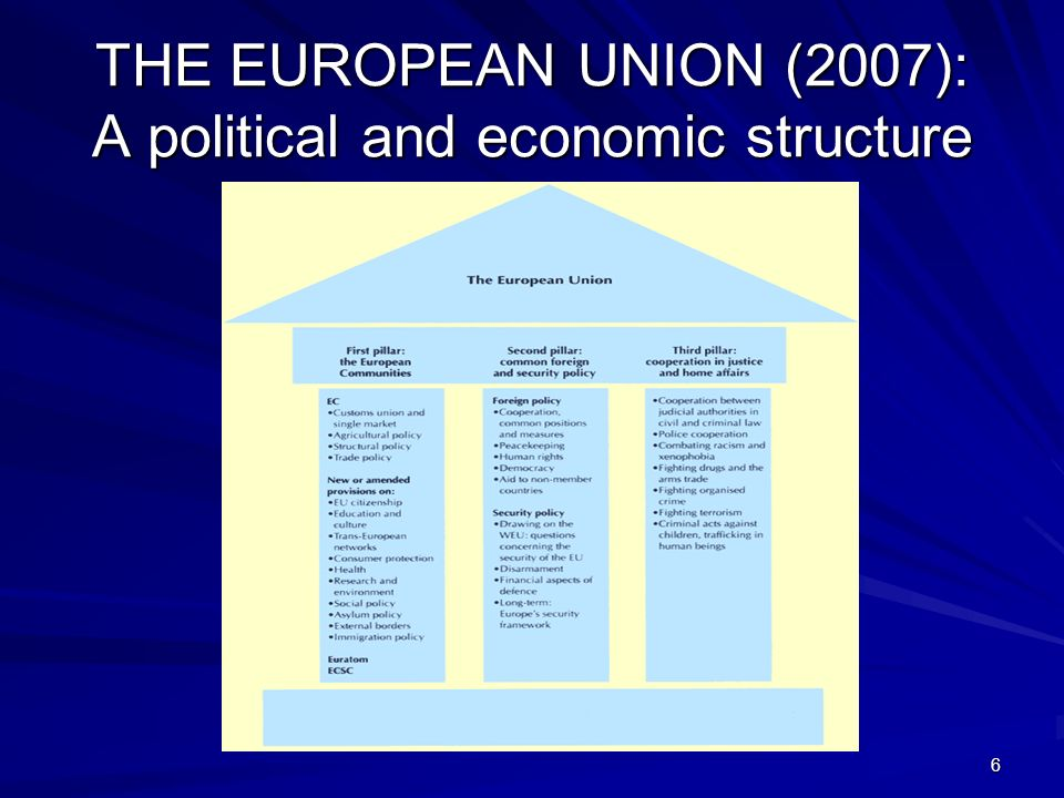 THE EUROPEAN UNION (2007): A political and economic structure