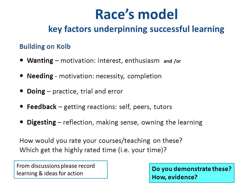 success factors for self paced online learning People in associations who were struggling to bring online learning to  table  10: comparison of literature and study critical success factors   efficient  delivery of content, better access to information and resources, self-paced.