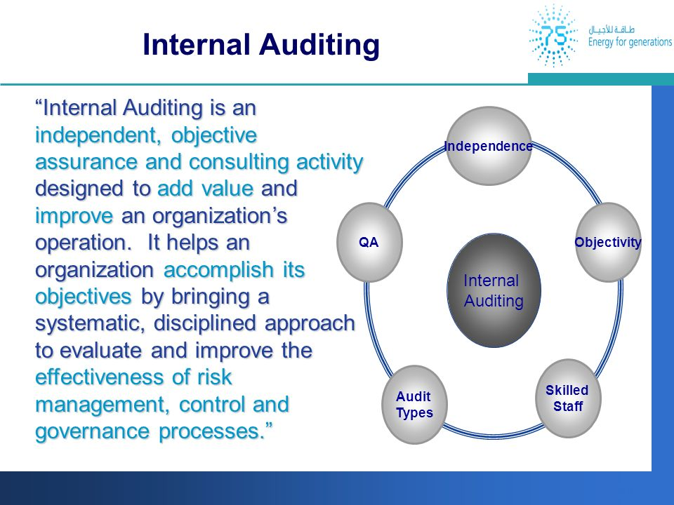 About Internal Auditing
