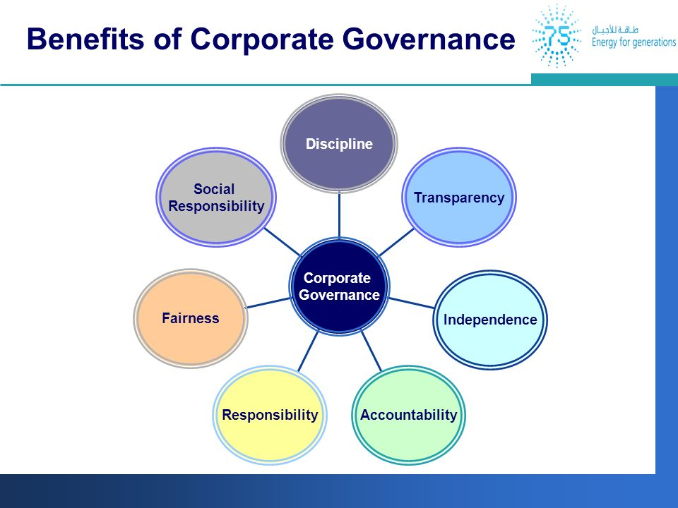 corporate governance and ethical responsibility essay Read this essay on corporate governance and ethical responsibility research paper come browse our large digital warehouse of free sample essays get the knowledge.