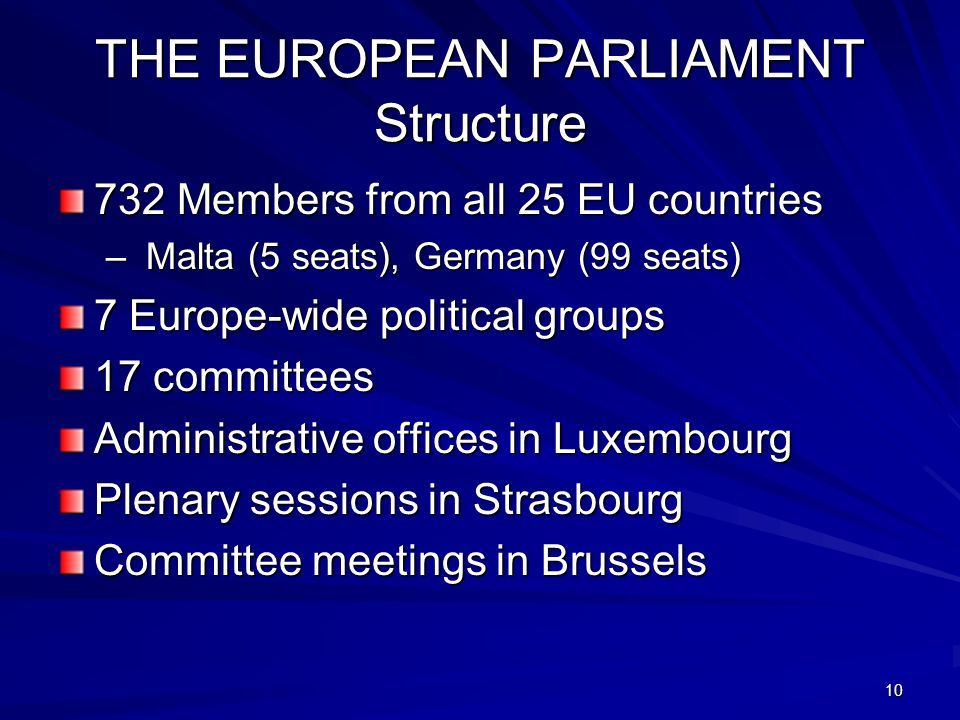 THE EUROPEAN PARLIAMENT Structure