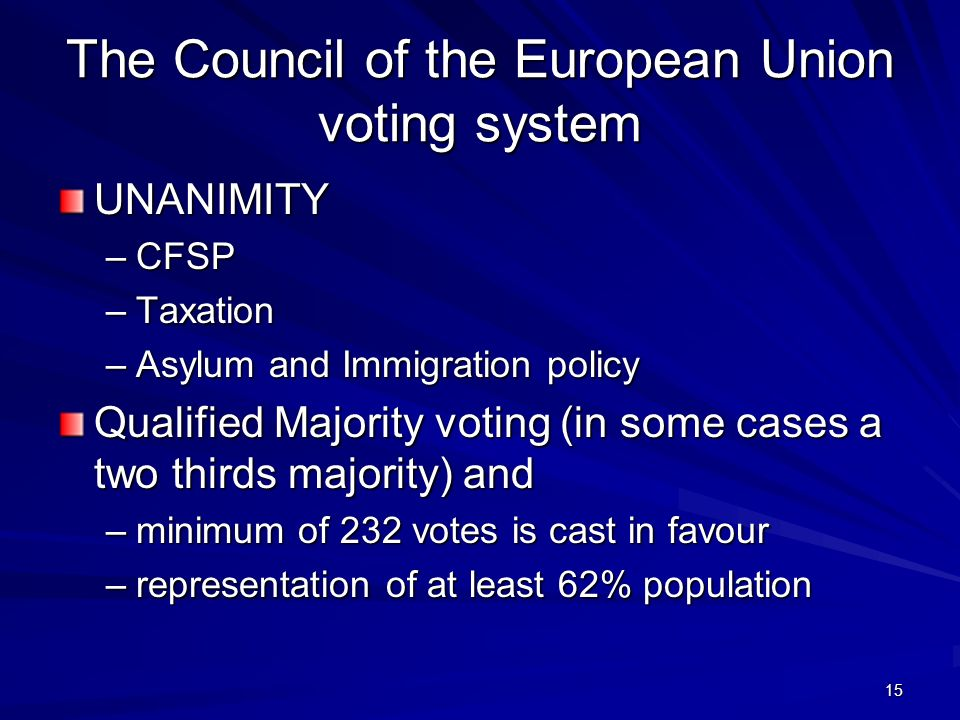 The Council of the European Union voting system