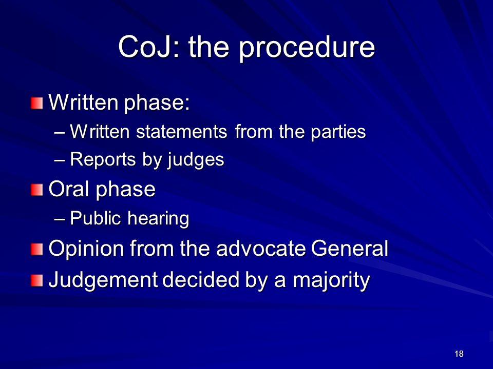 CoJ: the procedure Written phase: Oral phase