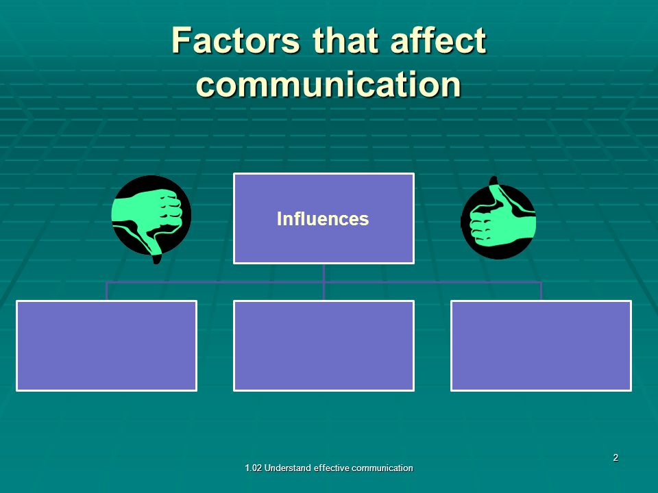 factors of communication Language development and literacy  verbal communication requires  peters rdev, eds rvachew s, topic ed encyclopedia on early childhood development.