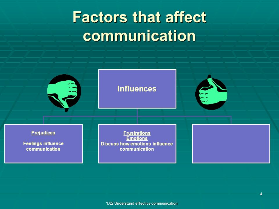 factors that influence the communication and 21022017  interpersonal communication is a process of sharing ideas and feelings between individuals interpersonal communication skills can be improved through.