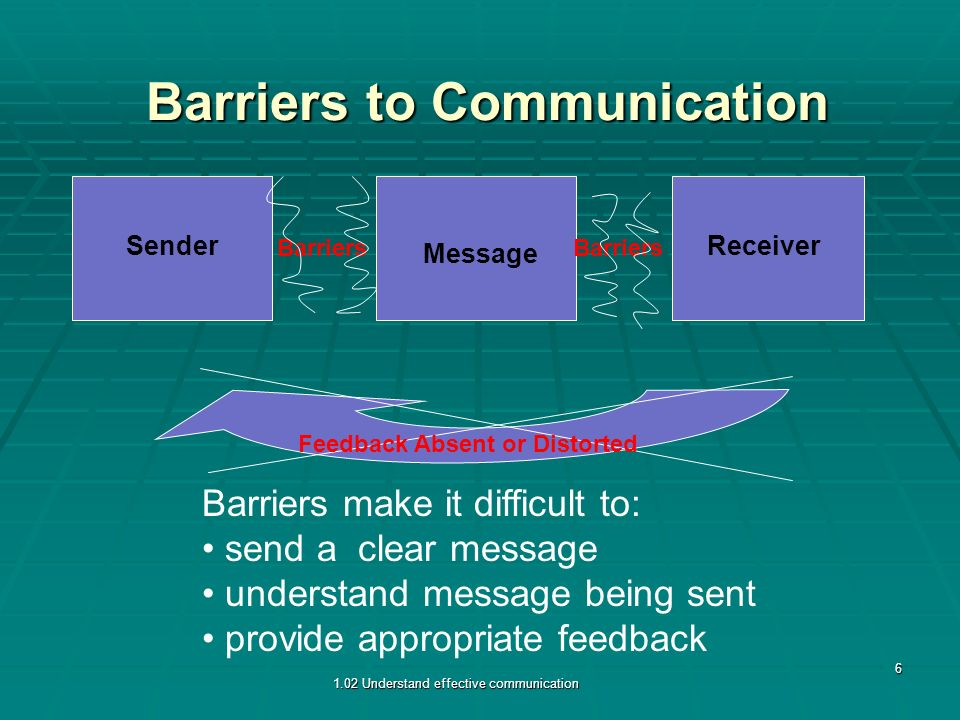 barriers to effective communication pdf