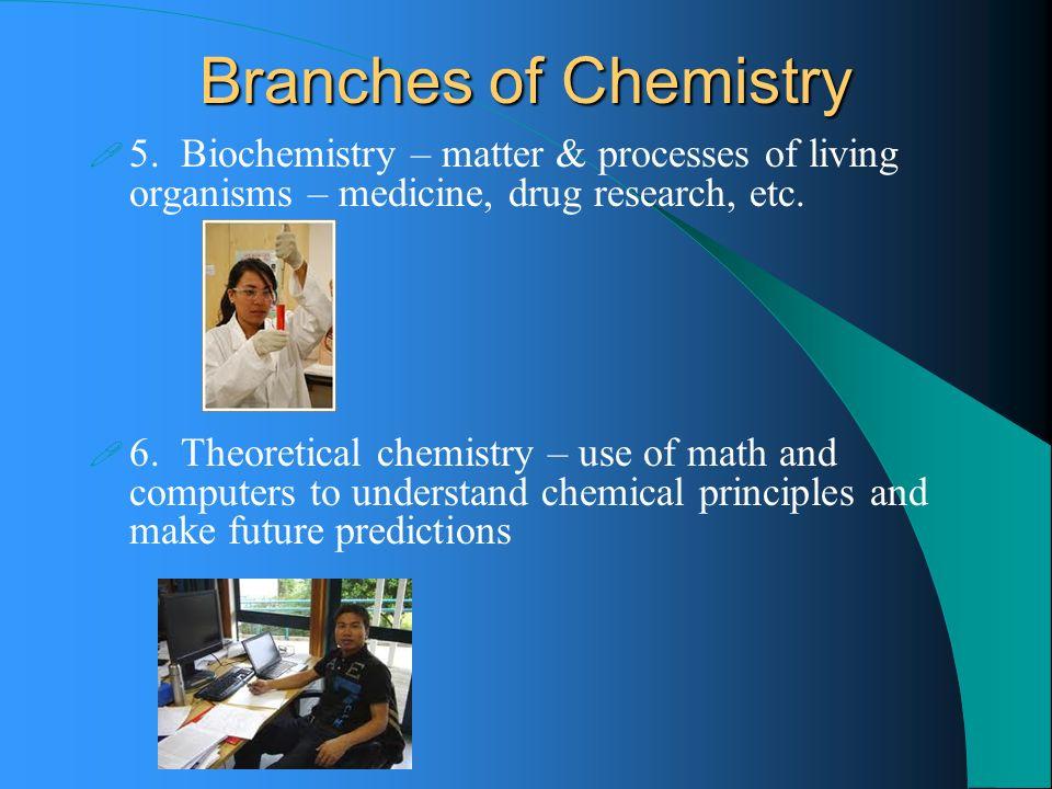 Branches of medicine