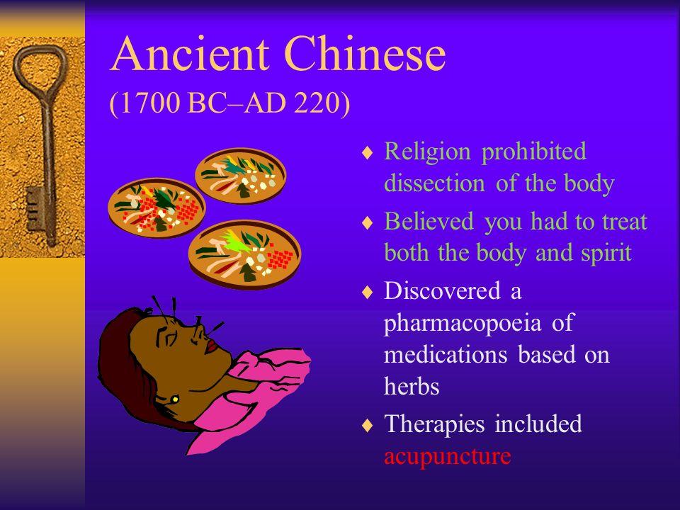chinese pharmacopoeia 2010 english pdf