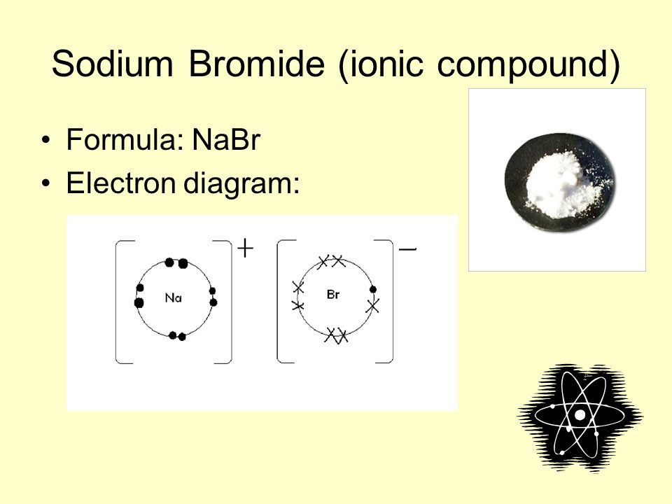 F3 Chemistry Individual Project Work Ionic Amp Covalent
